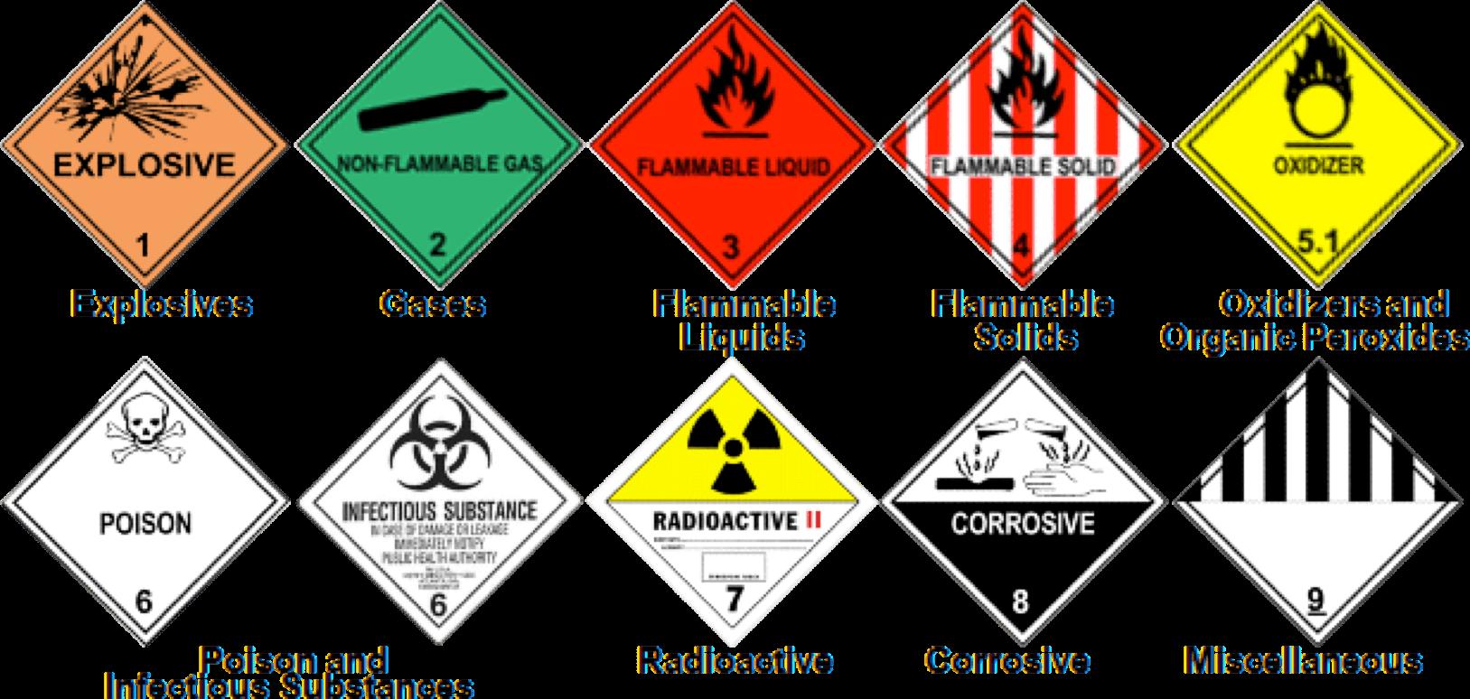 hazardous-waste-types
